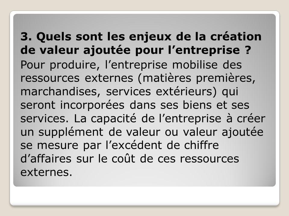 3. Quels sont les enjeux de la création de valeur ajoutée pour l'entreprise .