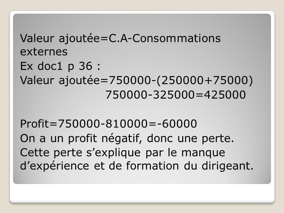 Valeur ajoutée=C.A-Consommations externes Ex doc1 p 36 : Valeur ajoutée=750000-(250000+75000) 750000-325000=425000 Profit=750000-810000=-60000 On a un profit négatif, donc une perte.
