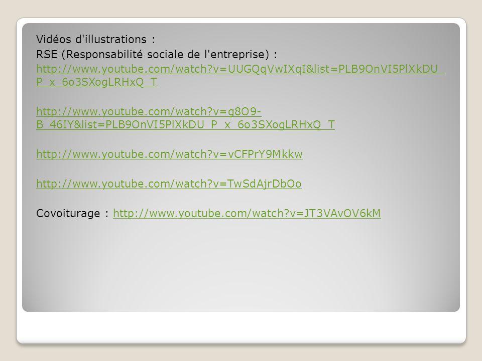 Vidéos d illustrations : RSE (Responsabilité sociale de l entreprise) : http://www.youtube.com/watch v=UUGQqVwIXqI&list=PLB9OnVI5PlXkDU_ P_x_6o3SXogLRHxQ_T http://www.youtube.com/watch v=g8O9- B_46IY&list=PLB9OnVI5PlXkDU_P_x_6o3SXogLRHxQ_T http://www.youtube.com/watch v=vCFPrY9Mkkw http://www.youtube.com/watch v=TwSdAjrDbOo Covoiturage : http://www.youtube.com/watch v=JT3VAvOV6kM