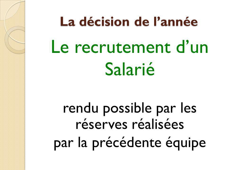 Le recrutement d'un Salarié rendu possible par les réserves réalisées