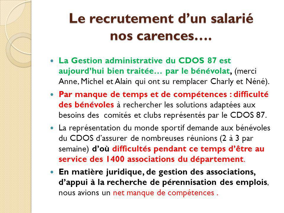 Le recrutement d'un salarié nos carences….