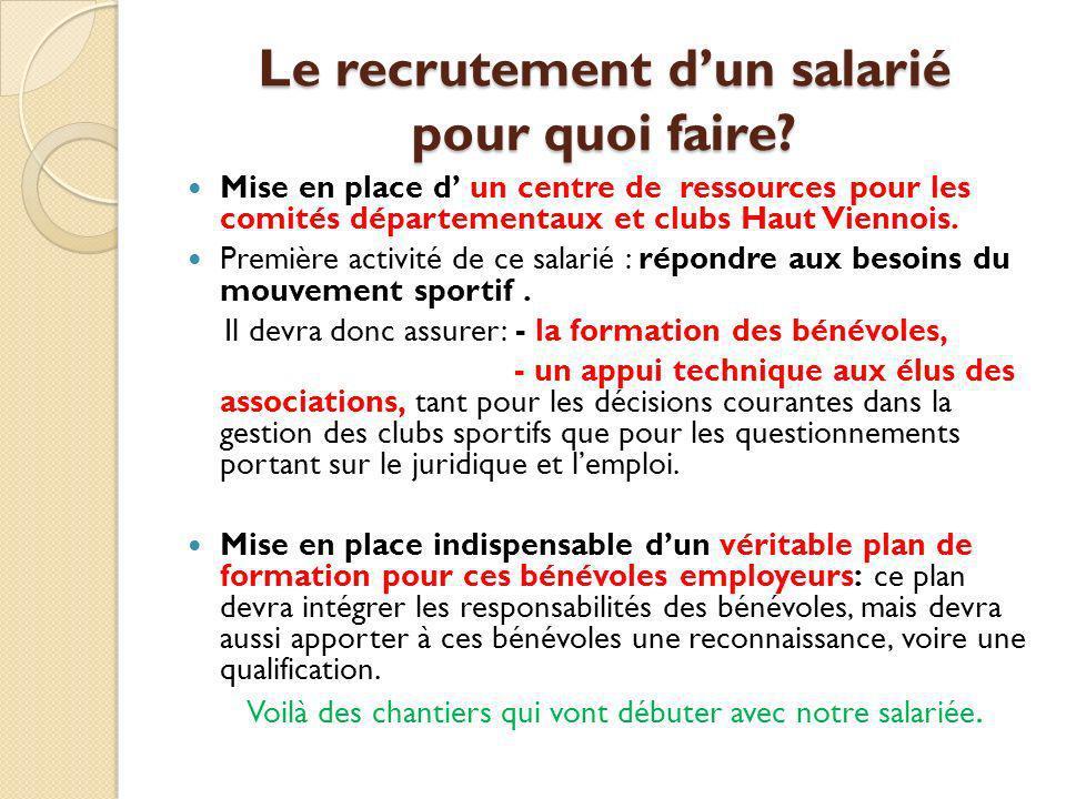 Le recrutement d'un salarié pour quoi faire