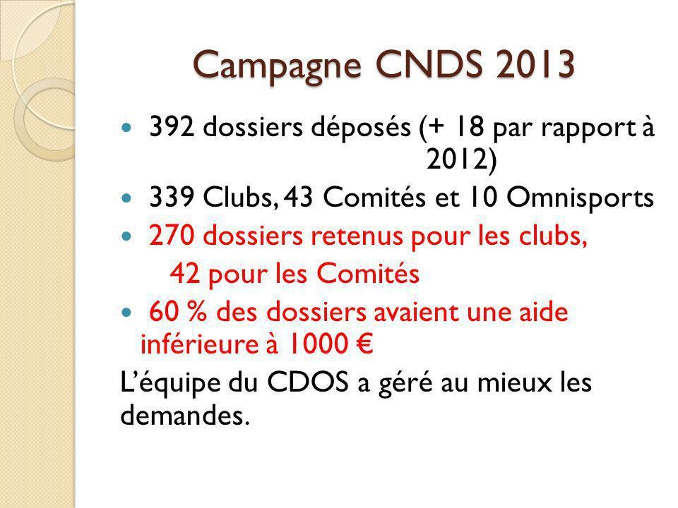 Campagne CNDS 2013 392 dossiers déposés (+ 18 par rapport à 2012)