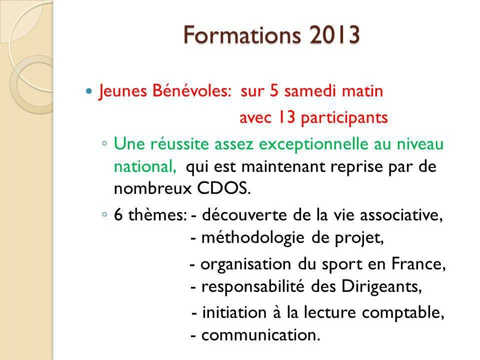 Formations 2013 Jeunes Bénévoles: sur 5 samedi matin