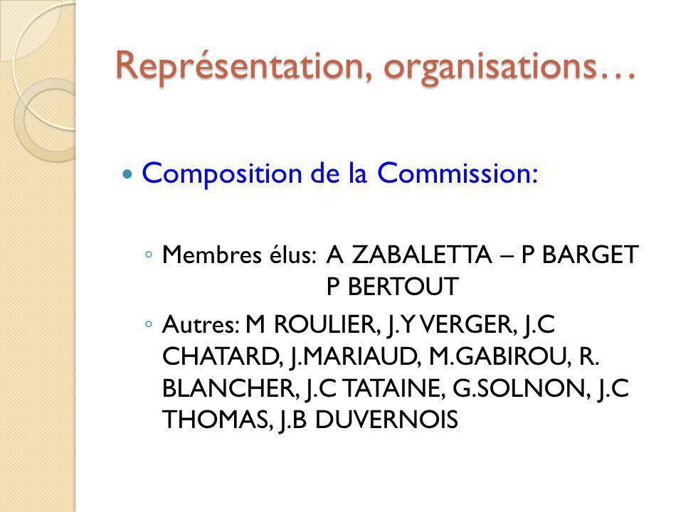 Représentation, organisations…