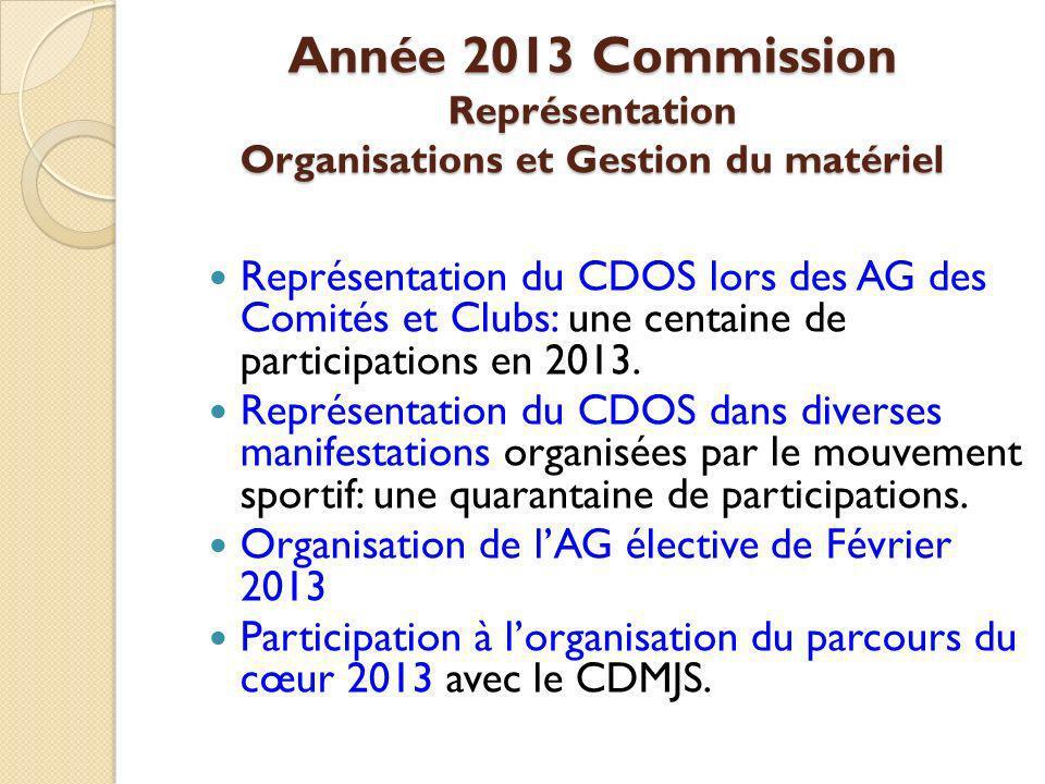 Année 2013 Commission Représentation Organisations et Gestion du matériel