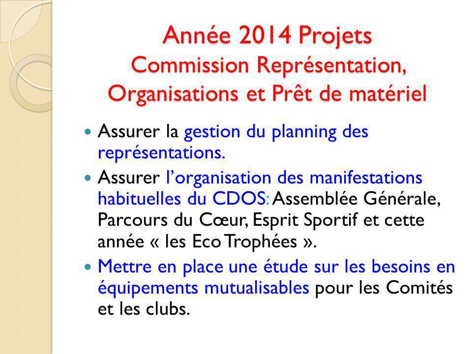 Année 2014 Projets Commission Représentation, Organisations et Prêt de matériel