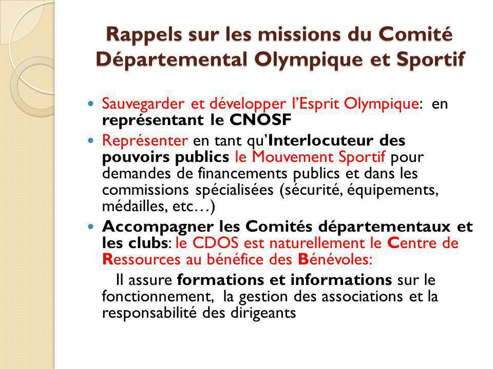 Rappels sur les missions du Comité Départemental Olympique et Sportif