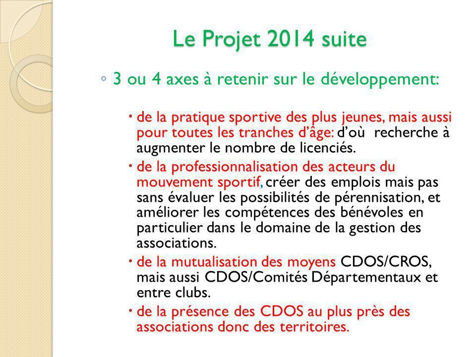 Le Projet 2014 suite 3 ou 4 axes à retenir sur le développement: