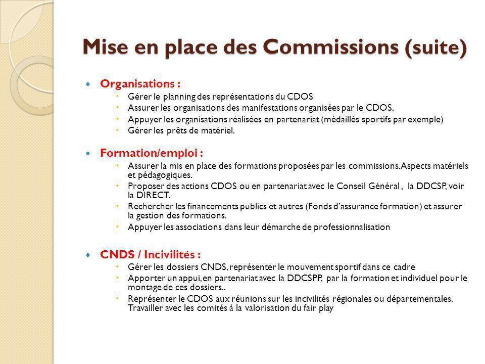 Mise en place des Commissions (suite)