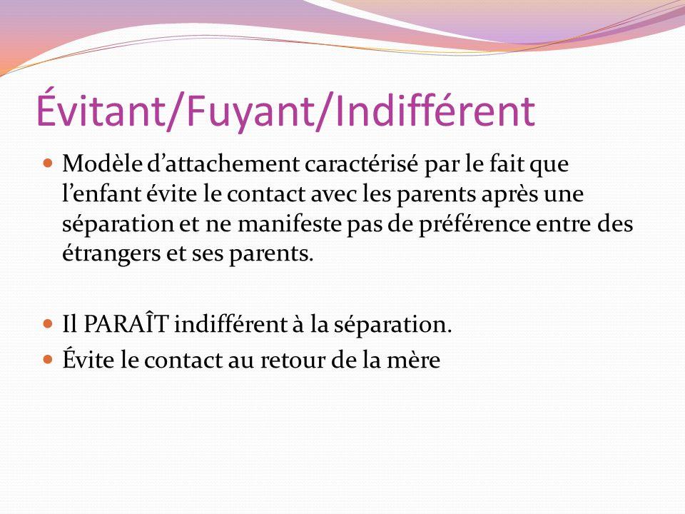 Évitant/Fuyant/Indifférent