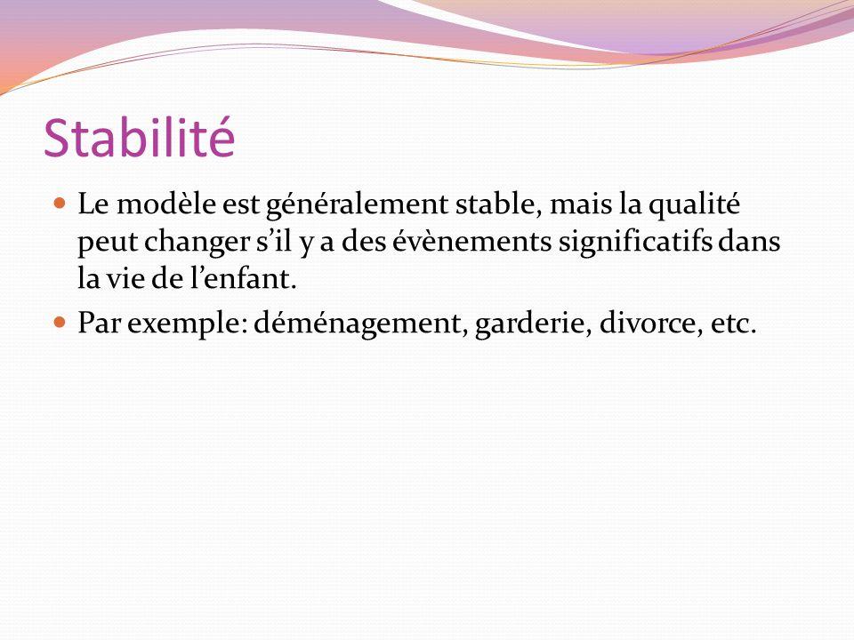 Stabilité Le modèle est généralement stable, mais la qualité peut changer s'il y a des évènements significatifs dans la vie de l'enfant.