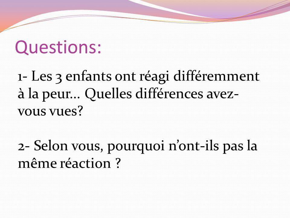 Questions: 1- Les 3 enfants ont réagi différemment à la peur... Quelles différences avez-vous vues