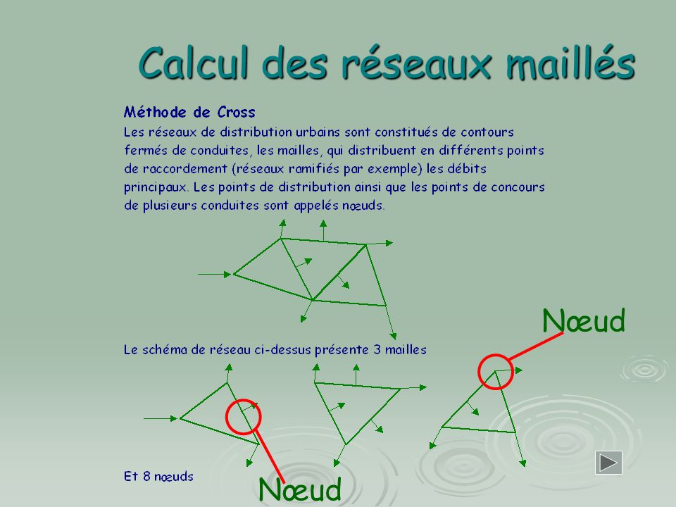 Calcul des réseaux maillés