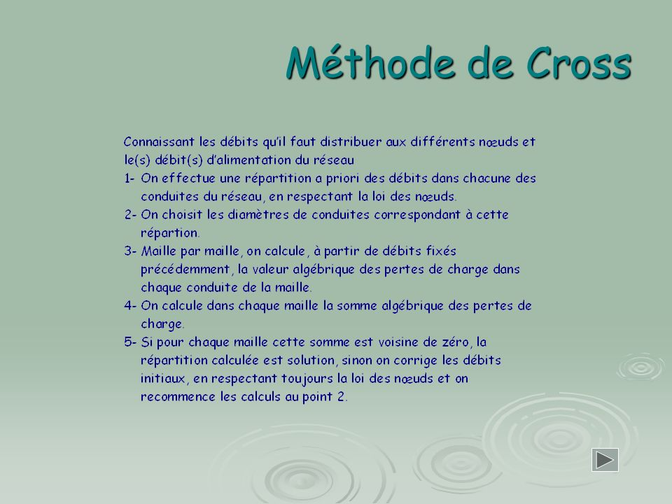 Méthode de Cross