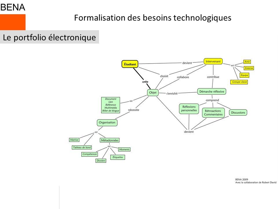 Formalisation des besoins technologiques
