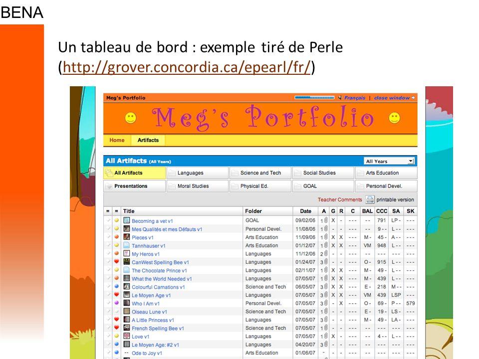 Un tableau de bord : exemple tiré de Perle (http://grover. concordia