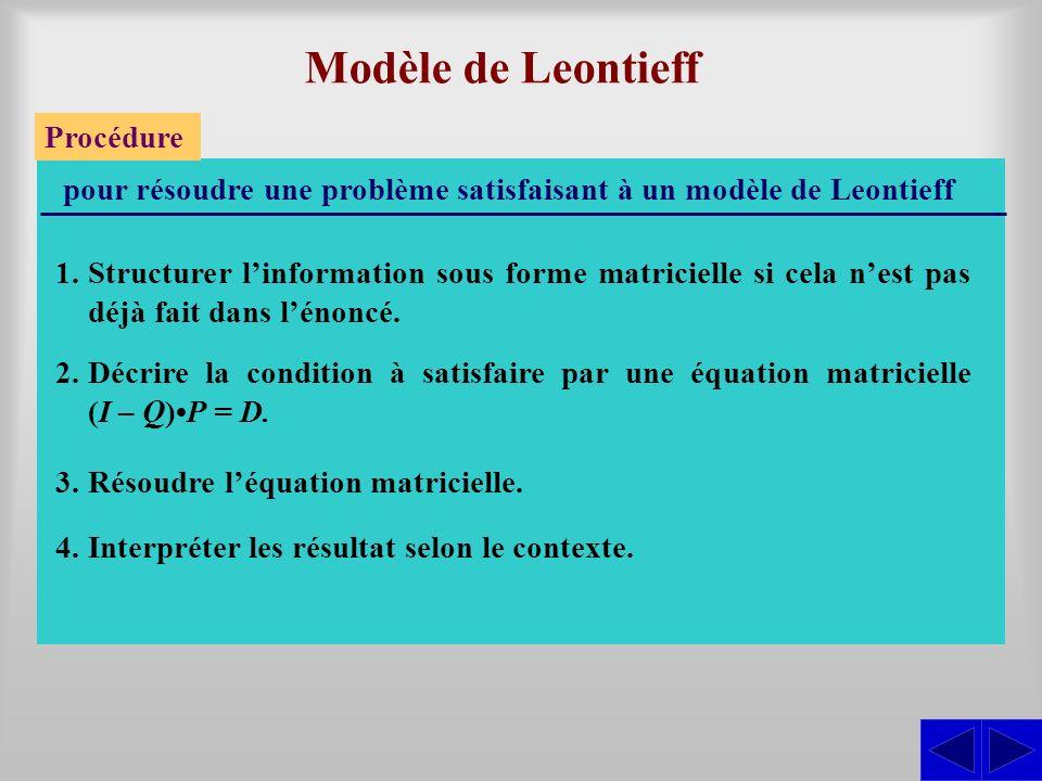 Modèle de Leontieff Procédure