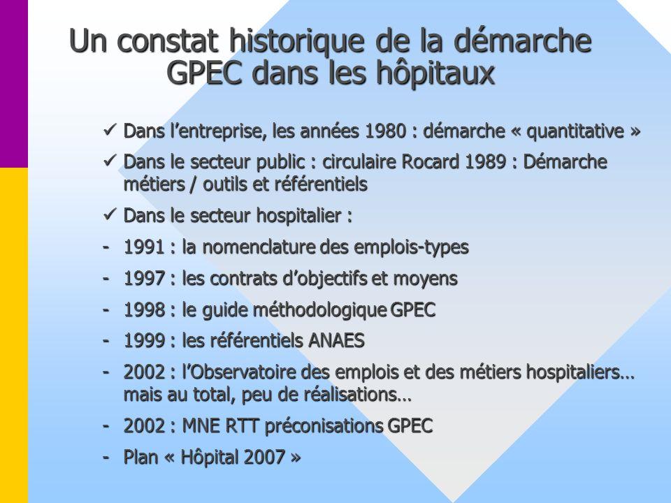 Un constat historique de la démarche GPEC dans les hôpitaux