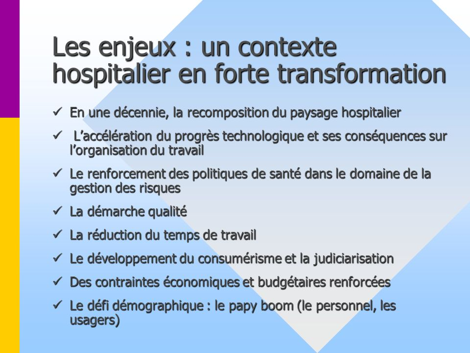 Les enjeux : un contexte hospitalier en forte transformation