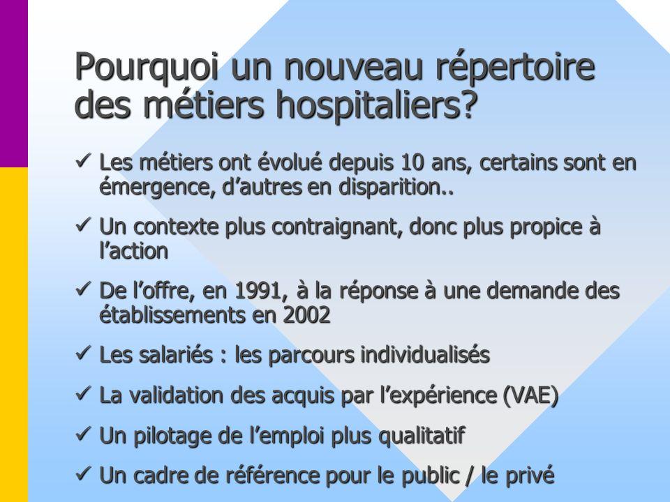 Pourquoi un nouveau répertoire des métiers hospitaliers