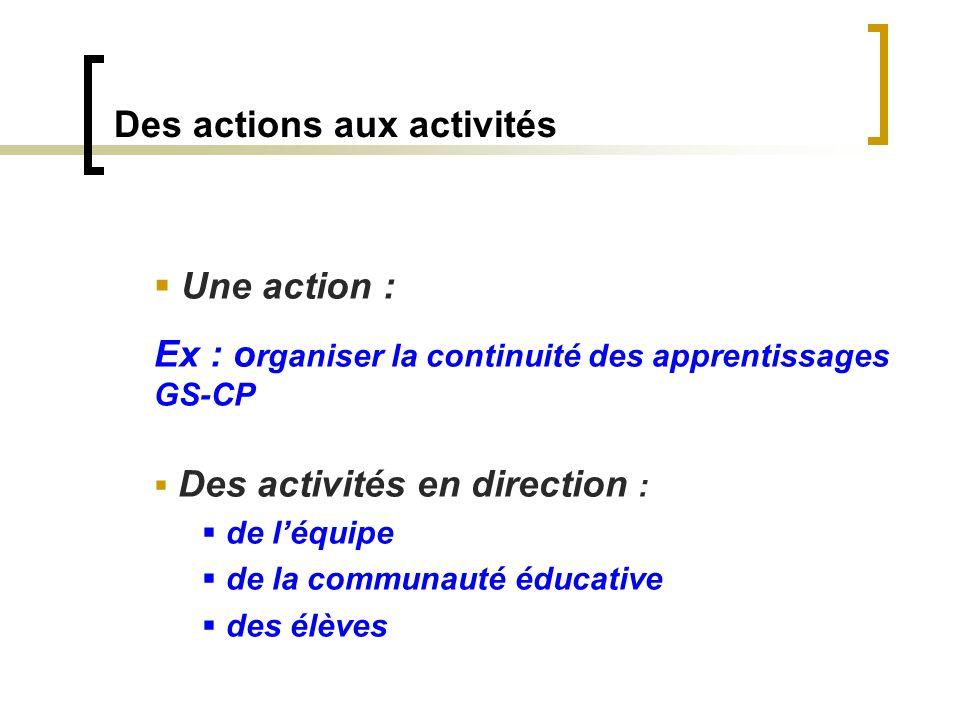 Des actions aux activités