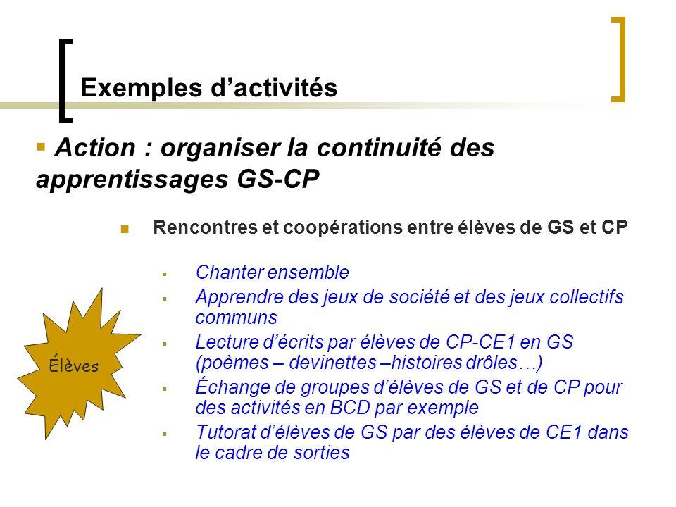 Action : organiser la continuité des apprentissages GS-CP
