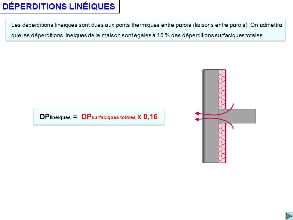DPlinéiques = DPsurfaciques totales x 0,15