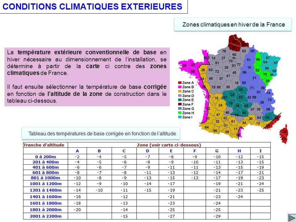 CONDITIONS CLIMATIQUES EXTERIEURES