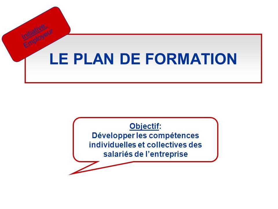 LE PLAN DE FORMATION Objectif: