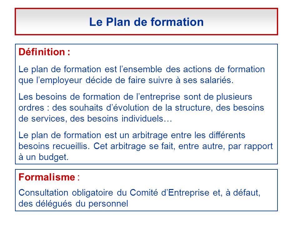 Le Plan de formation Définition : Formalisme :