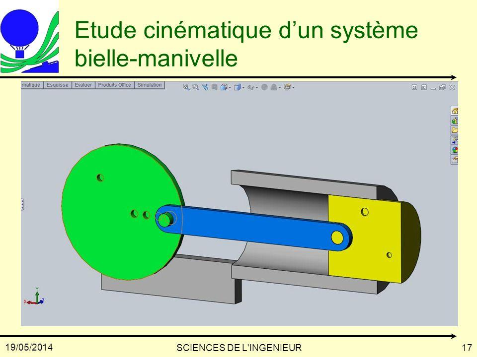 Etude cinématique d'un système bielle-manivelle