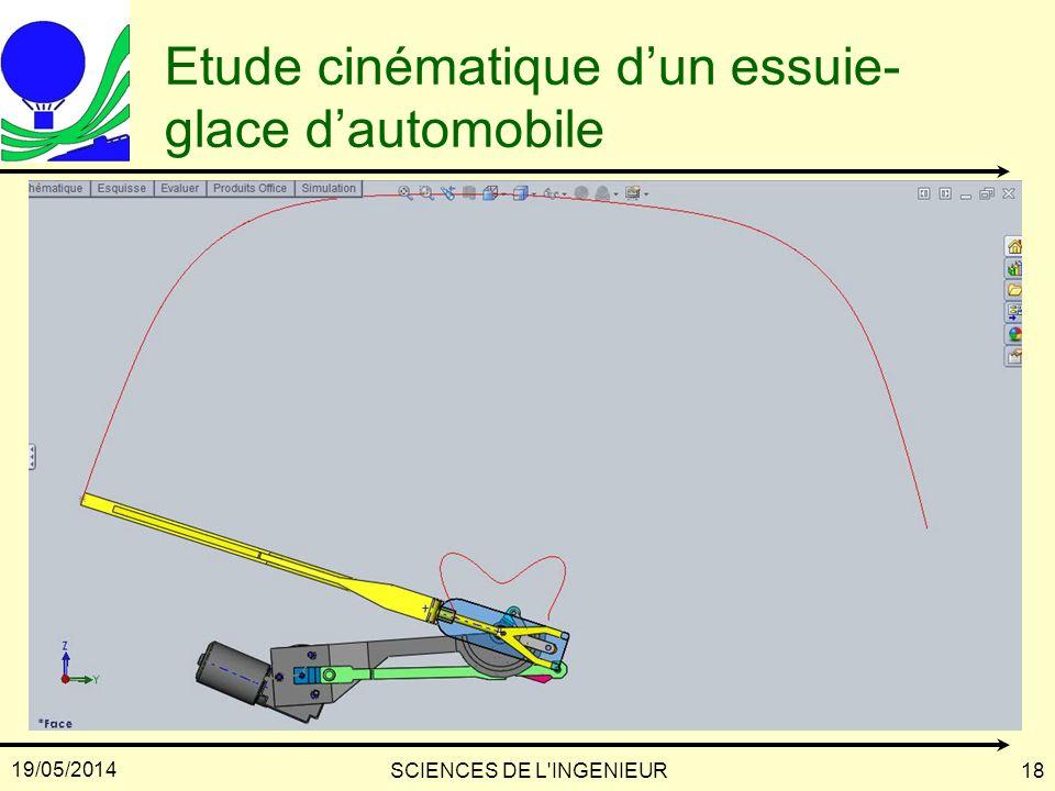 Etude cinématique d'un essuie-glace d'automobile