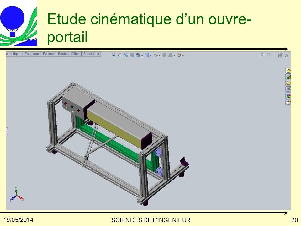 Etude cinématique d'un ouvre-portail