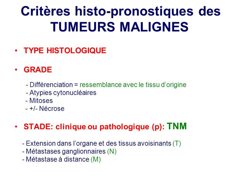 Critères histo-pronostiques des TUMEURS MALIGNES