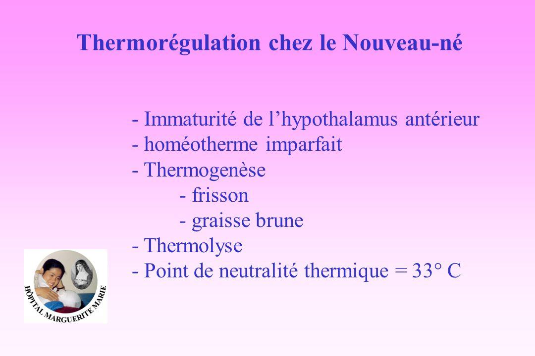Thermorégulation chez le Nouveau-né
