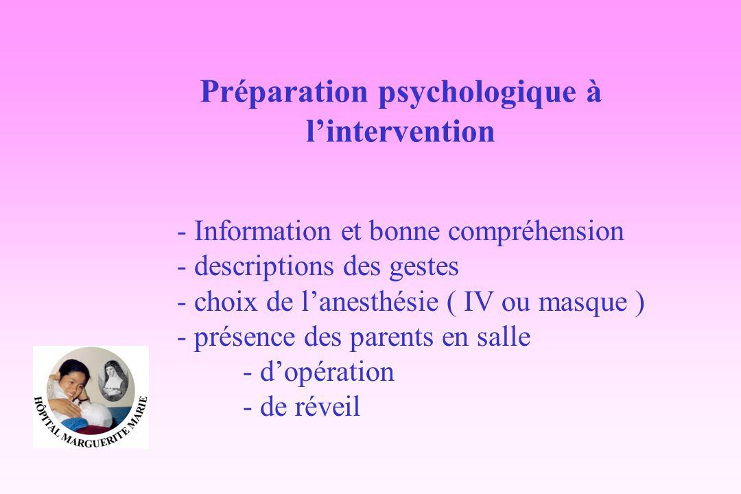 Préparation psychologique à l'intervention