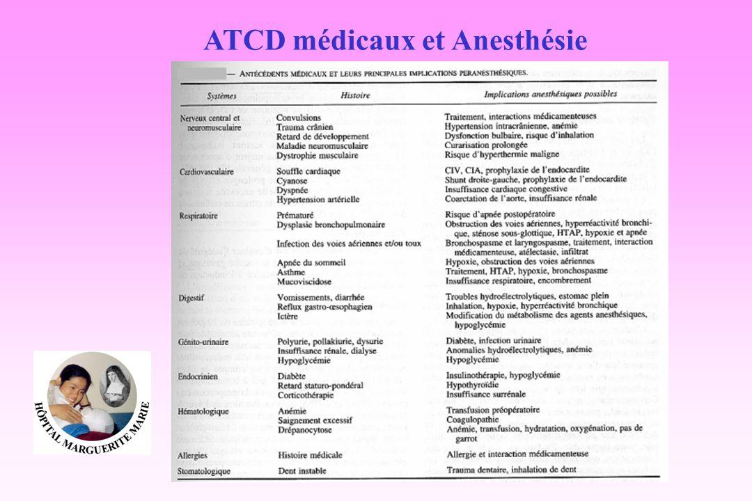 ATCD médicaux et Anesthésie