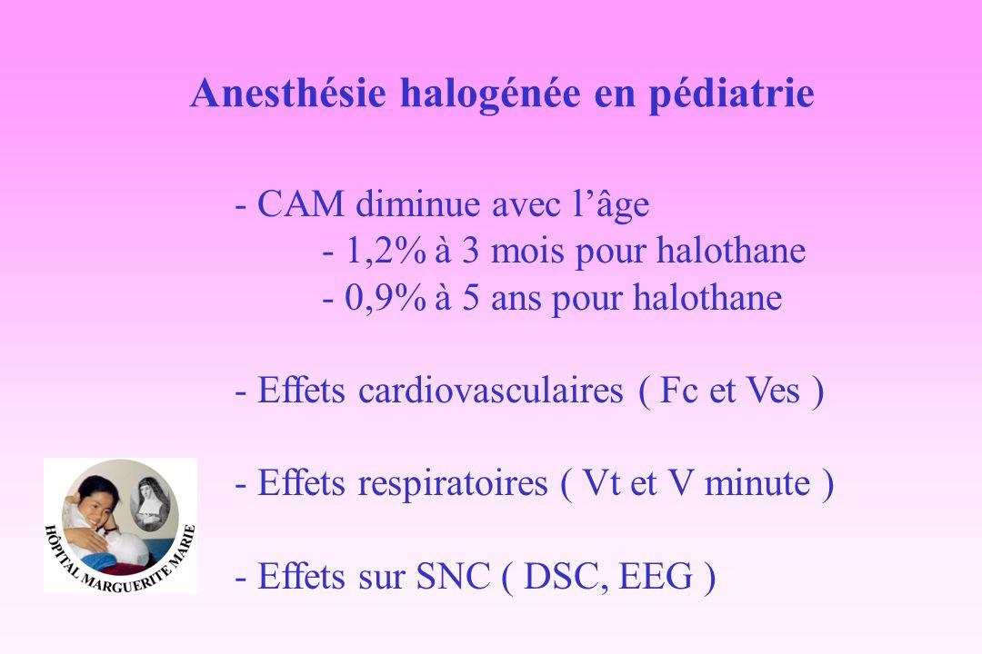 Anesthésie halogénée en pédiatrie