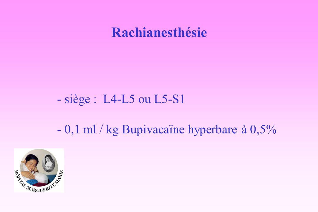 Rachianesthésie siège : L4-L5 ou L5-S1