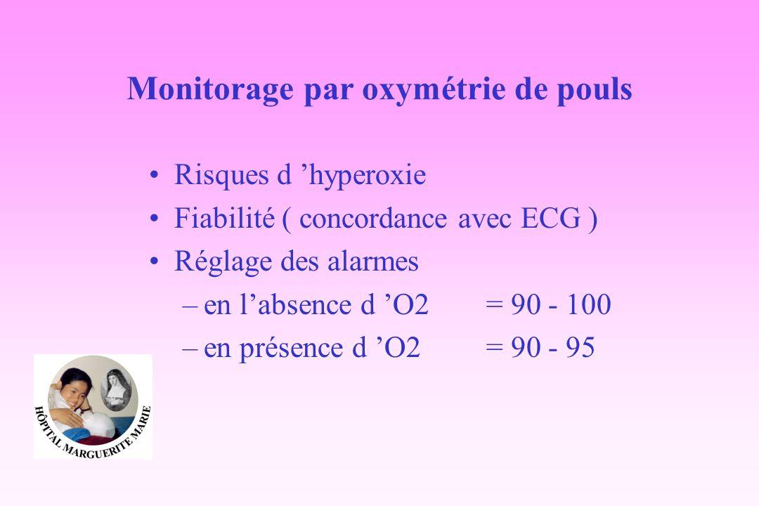 Monitorage par oxymétrie de pouls