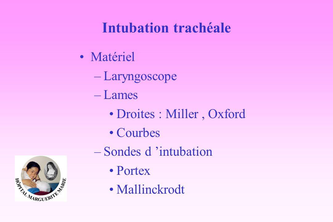 Intubation trachéale Matériel Laryngoscope Lames
