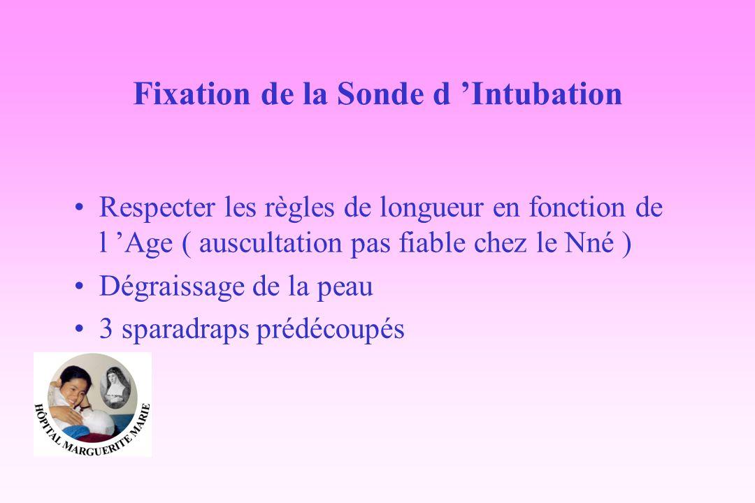 Fixation de la Sonde d 'Intubation