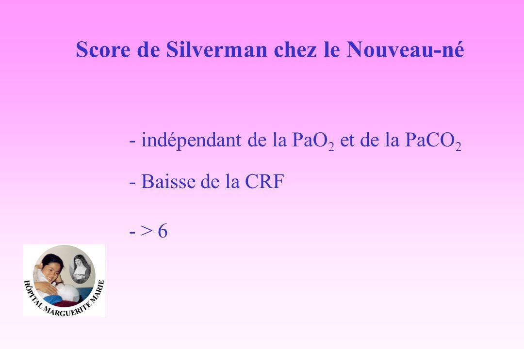 Score de Silverman chez le Nouveau-né