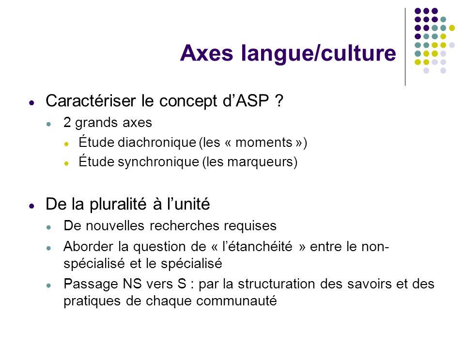 Axes langue/culture Caractériser le concept d'ASP