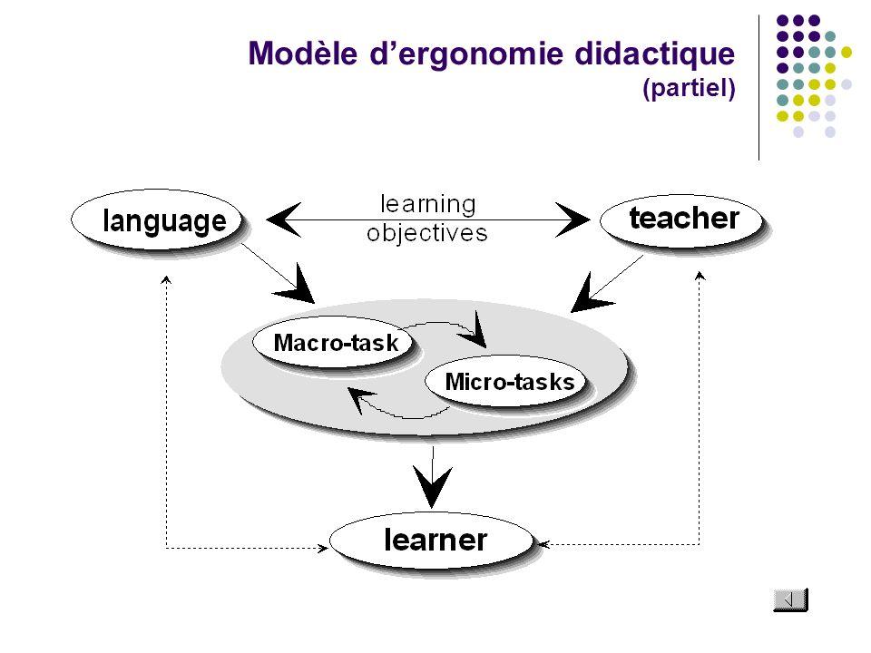 Modèle d'ergonomie didactique (partiel)