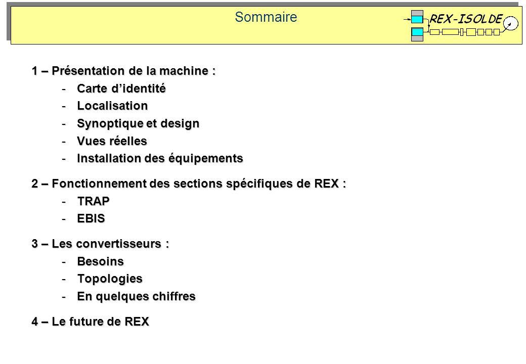 Sommaire 1 – Présentation de la machine : Carte d'identité
