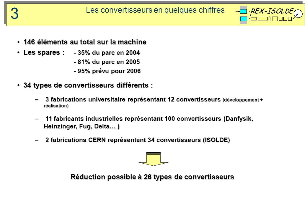 Réduction possible à 26 types de convertisseurs