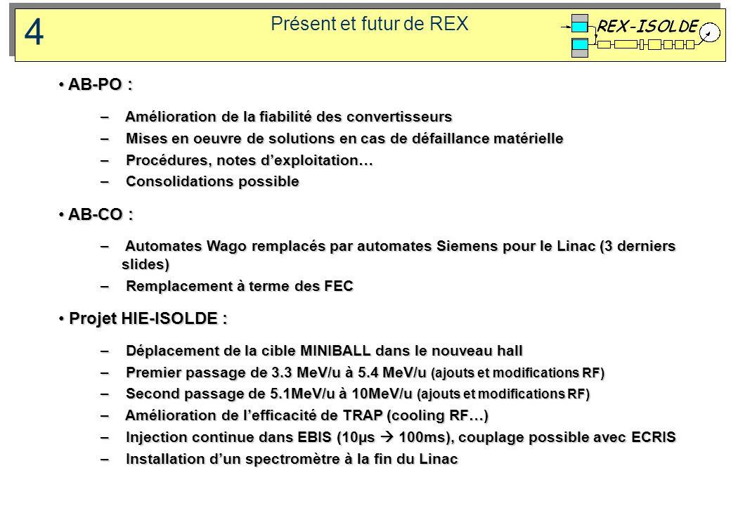 4 Présent et futur de REX AB-PO : AB-CO : Projet HIE-ISOLDE :