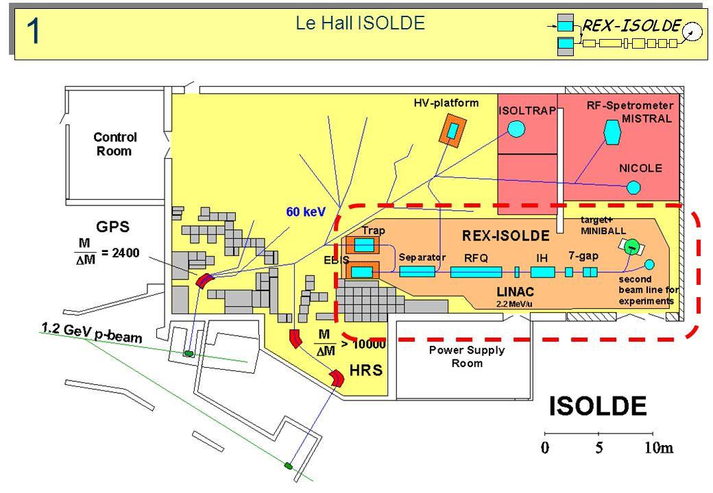 3/31/2017 Le Hall ISOLDE 1